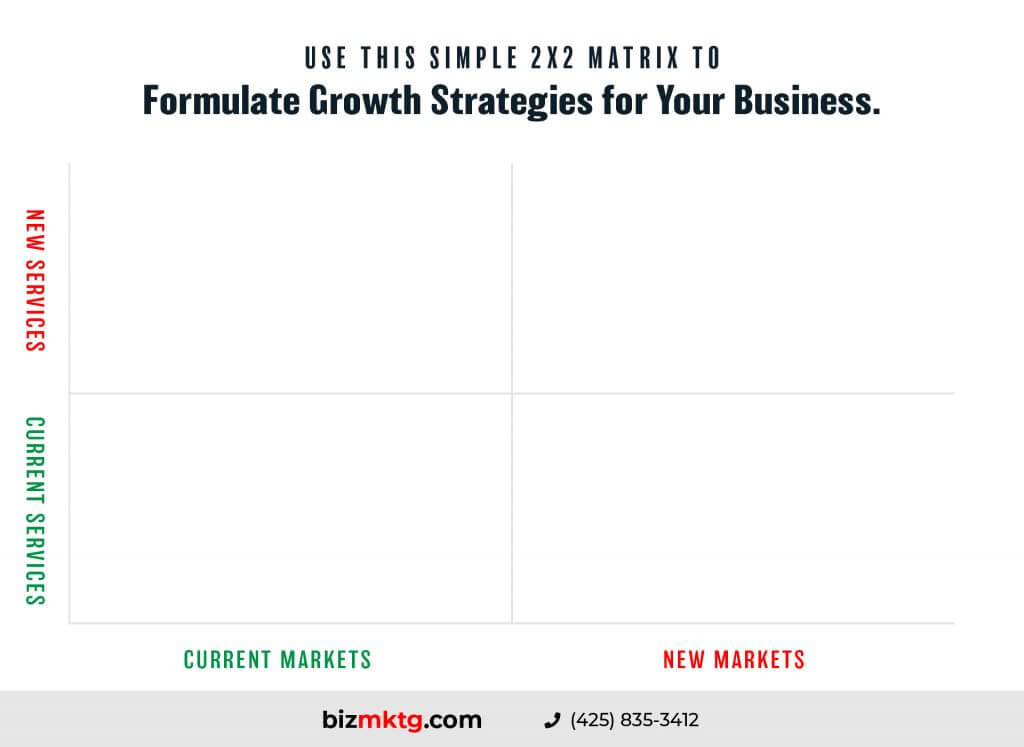 Use This Simple Two By Two (2×2) Matrix To Formulate Growth Strategies For Your Business